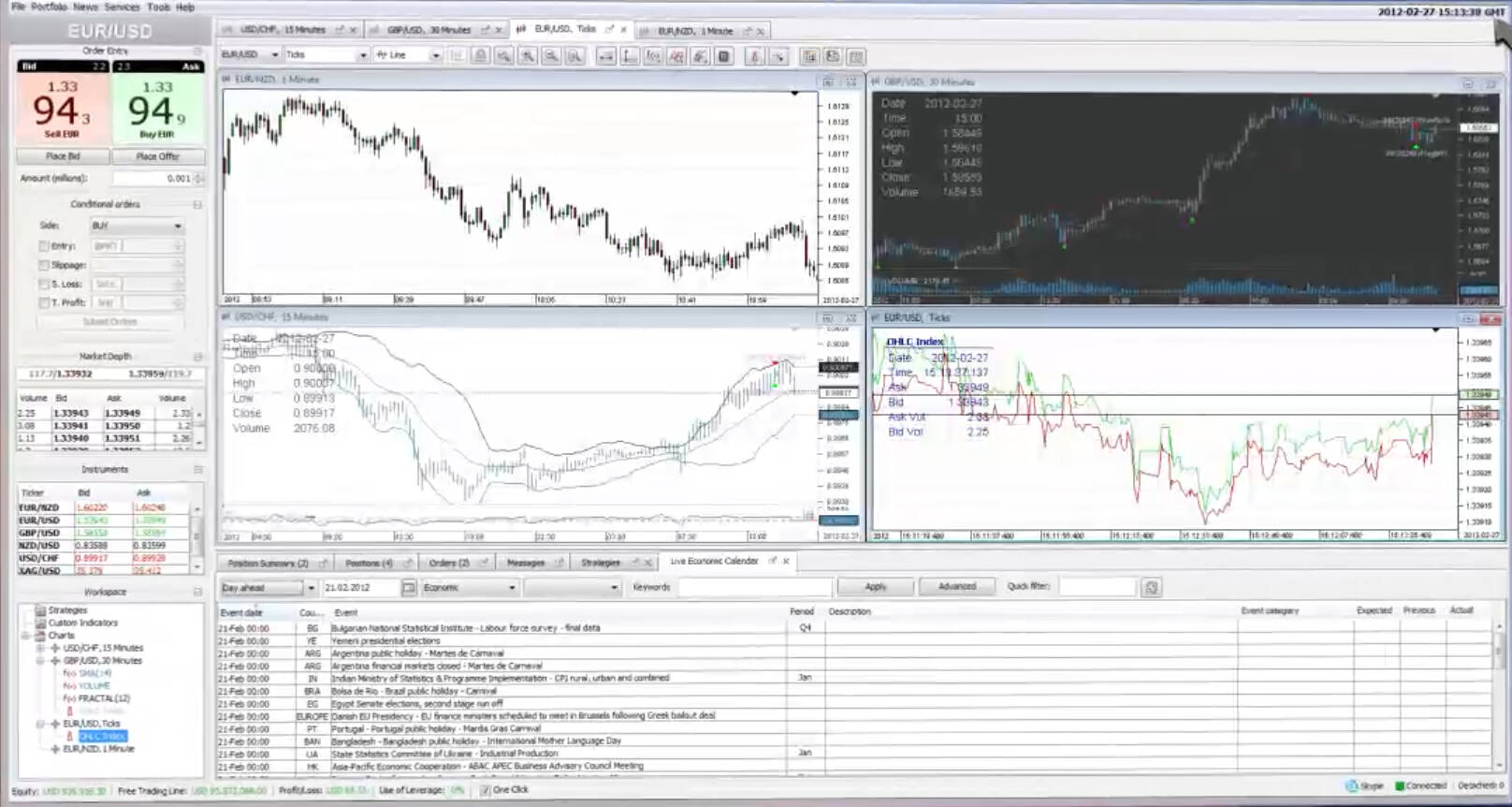 Dukascopy forex review